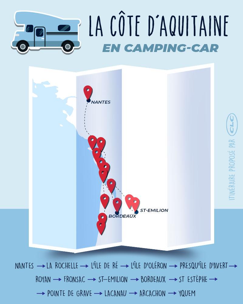 Itinéraire en Côte d'Aquitaine en Camping-car