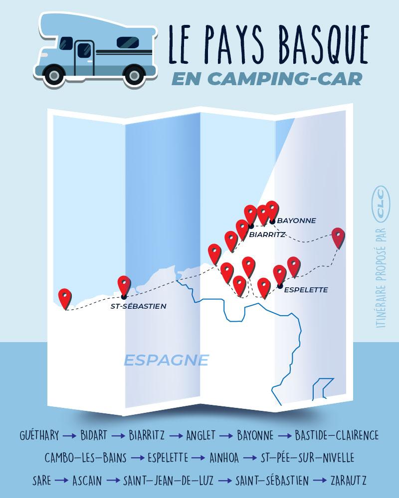 Itinéraire Pays Basque en Camping-car